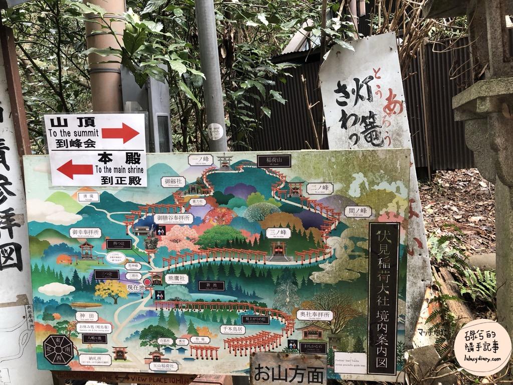 1624284996 0488eef19b3a045aa0991cbc1e6b2bb5 - 京都景點, 京都自由行, 伏見稻荷大社, 伏見稻荷神社, 千本鳥居